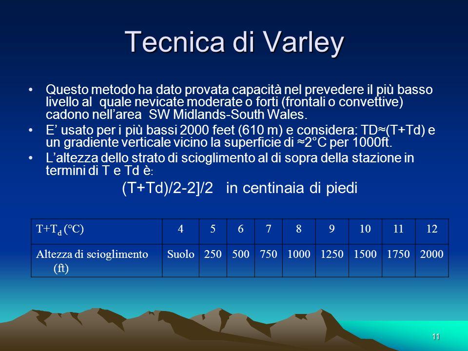 Tecnica di Varley (T+Td)/2-2]/2 in centinaia di piedi
